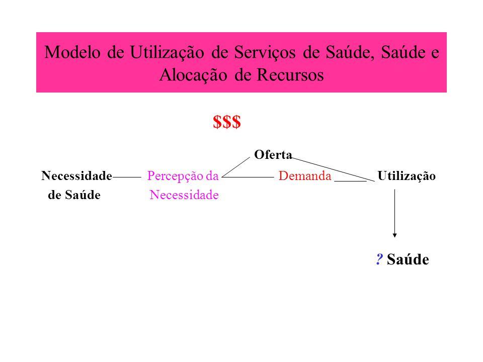 Modelo de Utilização de Serviços de Saúde, Saúde e Alocação de Recursos
