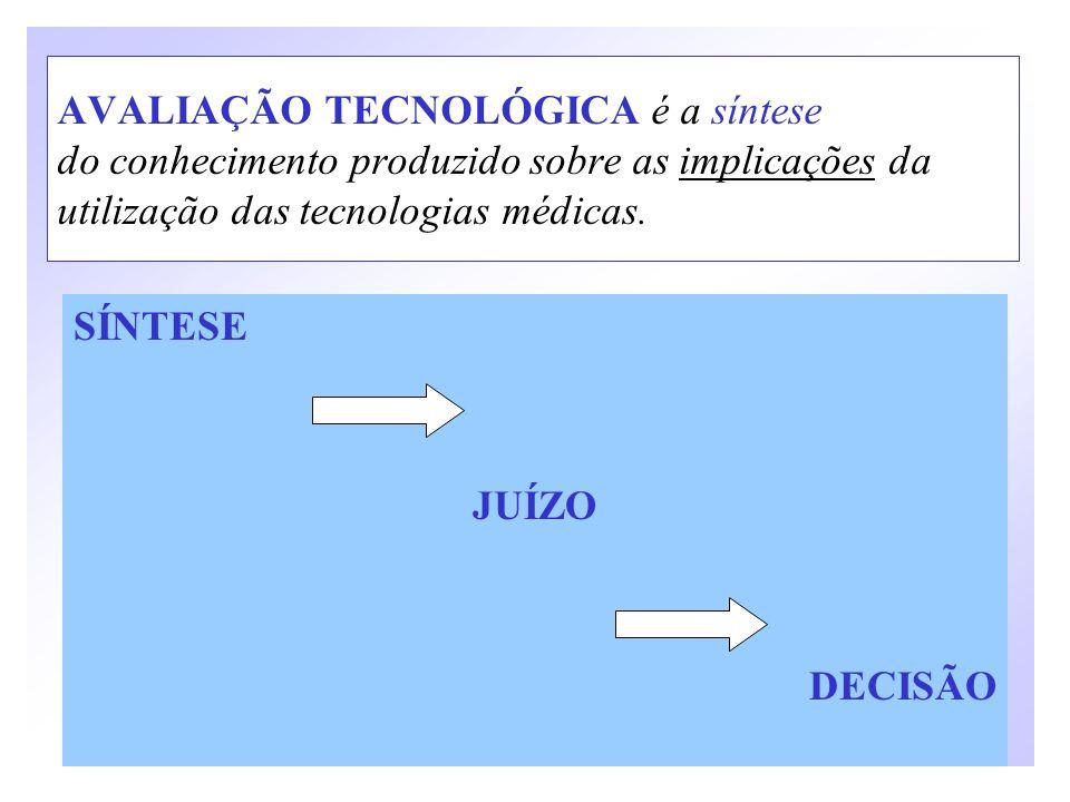 AVALIAÇÃO TECNOLÓGICA é a síntese do conhecimento produzido sobre as implicações da utilização das tecnologias médicas.