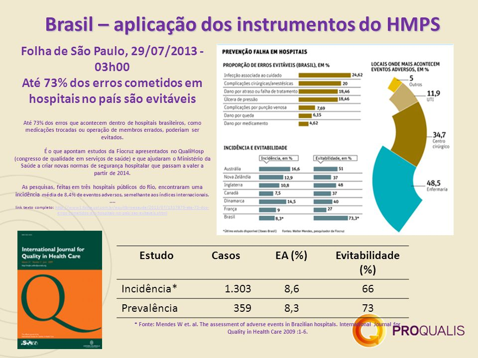 Brasil – aplicação dos instrumentos do HMPS
