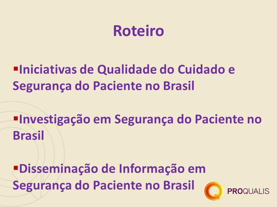 Roteiro Iniciativas de Qualidade do Cuidado e Segurança do Paciente no Brasil. Investigação em Segurança do Paciente no Brasil.