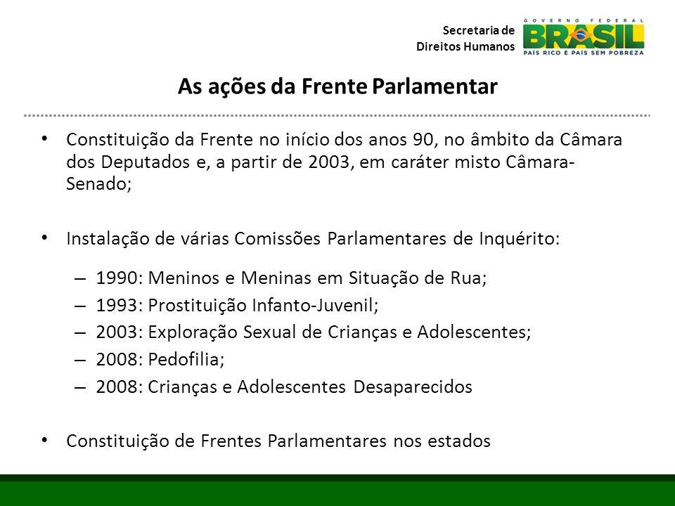 As ações da Frente Parlamentar