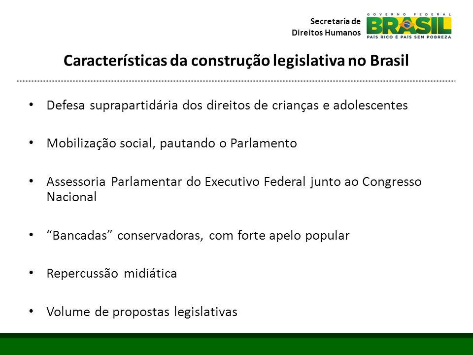 Características da construção legislativa no Brasil