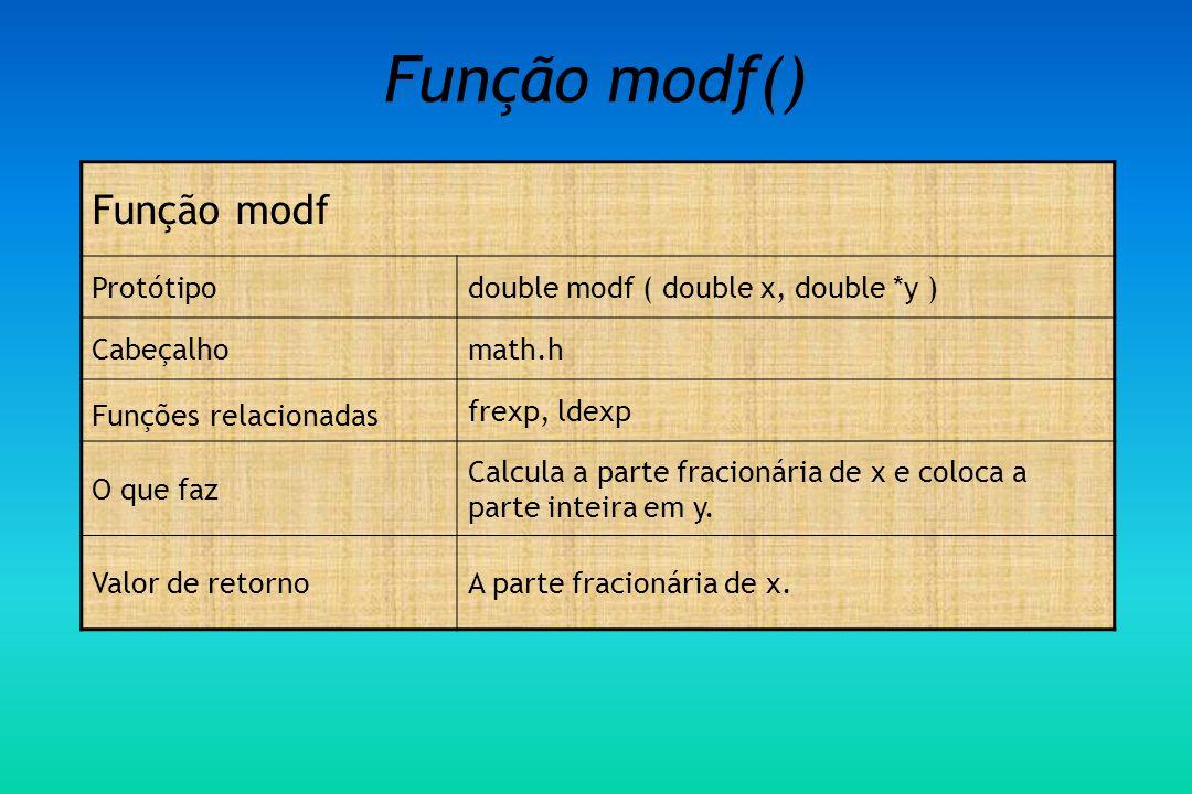 Função modf() Função modf Protótipo