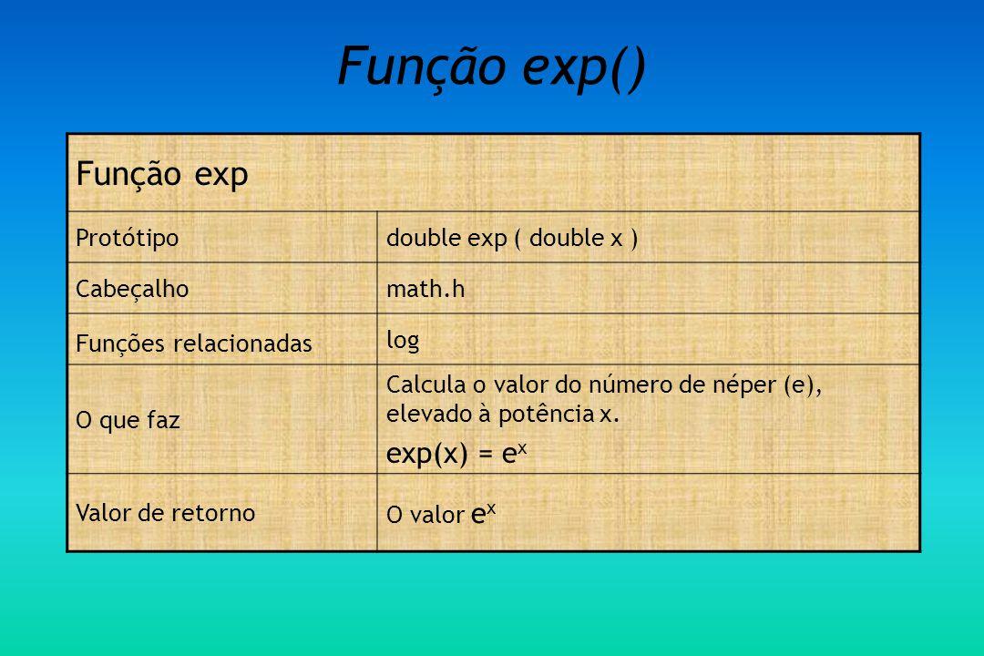 Função exp() Função exp exp(x) = ex Protótipo double exp ( double x )