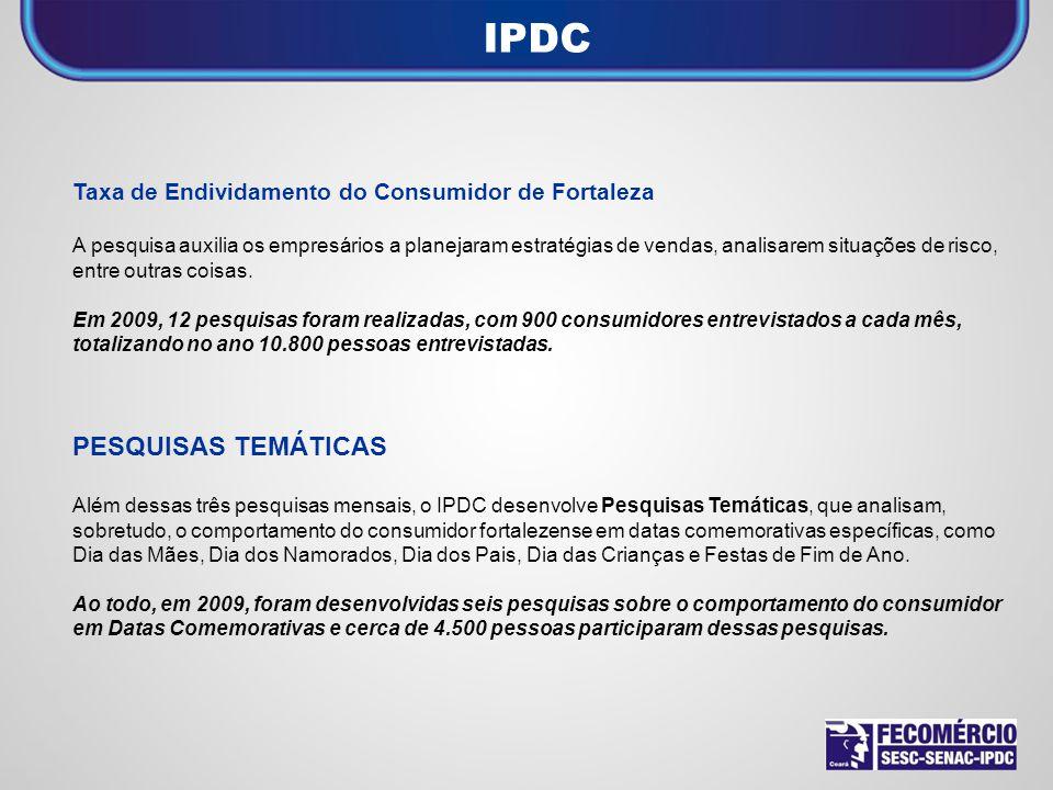 IPDC PESQUISAS TEMÁTICAS