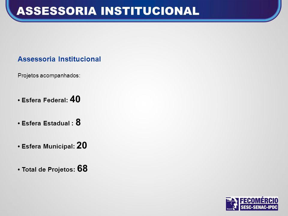 ASSESSORIA INSTITUCIONAL