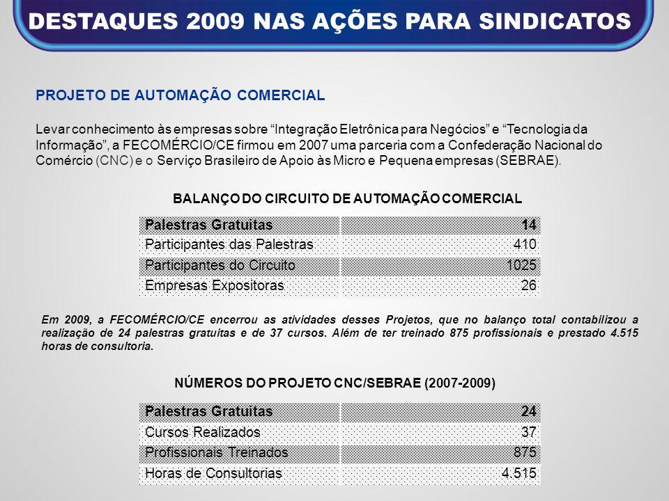 DESTAQUES 2009 NAS AÇÕES PARA SINDICATOS