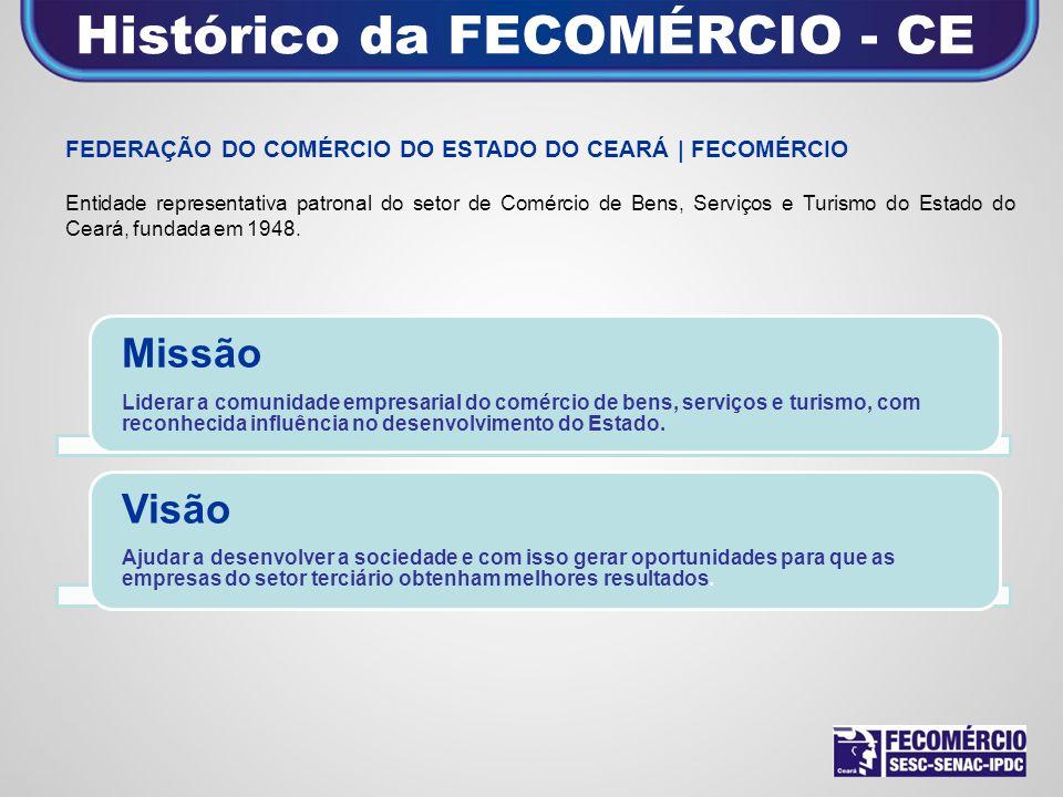 Histórico da FECOMÉRCIO - CE