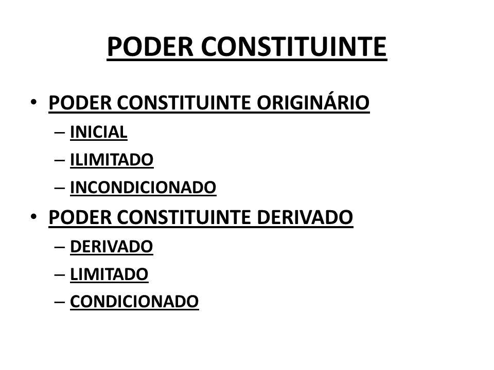 PODER CONSTITUINTE PODER CONSTITUINTE ORIGINÁRIO