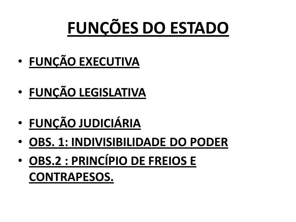 FUNÇÕES DO ESTADO FUNÇÃO EXECUTIVA FUNÇÃO LEGISLATIVA