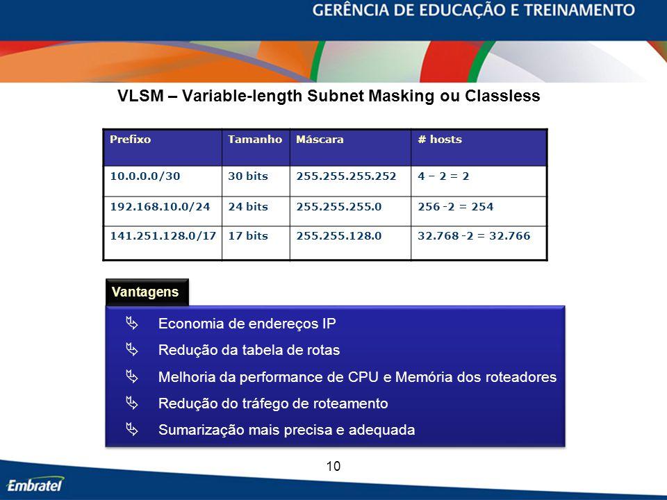 VLSM – Variable-length Subnet Masking ou Classless