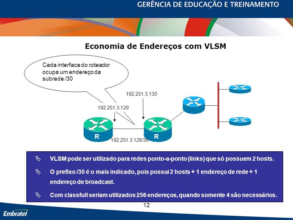 Economia de Endereços com VLSM