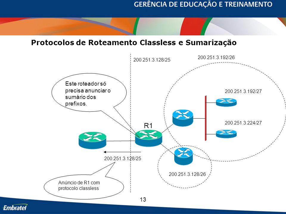 Protocolos de Roteamento Classless e Sumarização