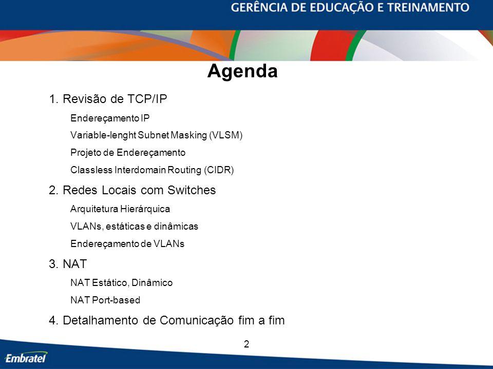 Agenda 1. Revisão de TCP/IP 2. Redes Locais com Switches 3. NAT
