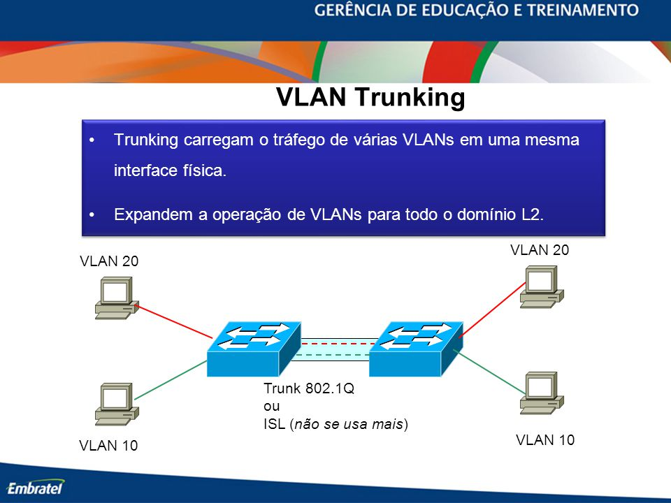 VLAN Trunking Trunking carregam o tráfego de várias VLANs em uma mesma interface física. Expandem a operação de VLANs para todo o domínio L2.