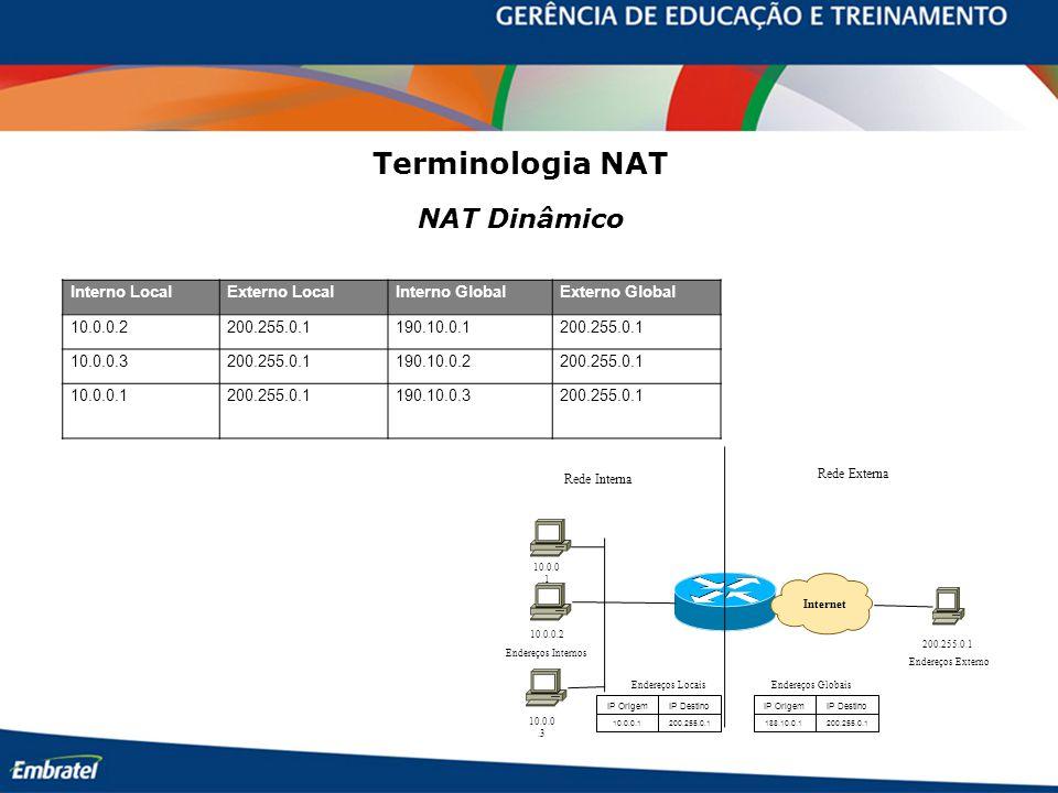 Terminologia NAT NAT Dinâmico Interno Local Externo Local