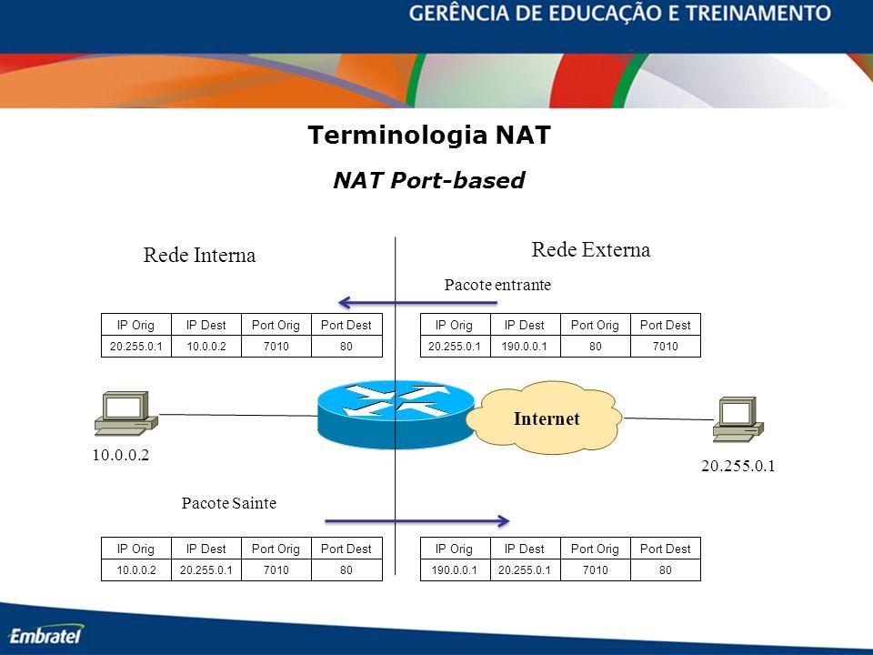 Terminologia NAT NAT Port-based Rede Externa Rede Interna Internet