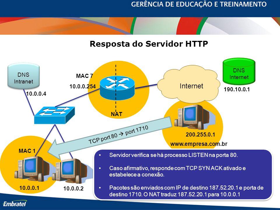 Resposta do Servidor HTTP