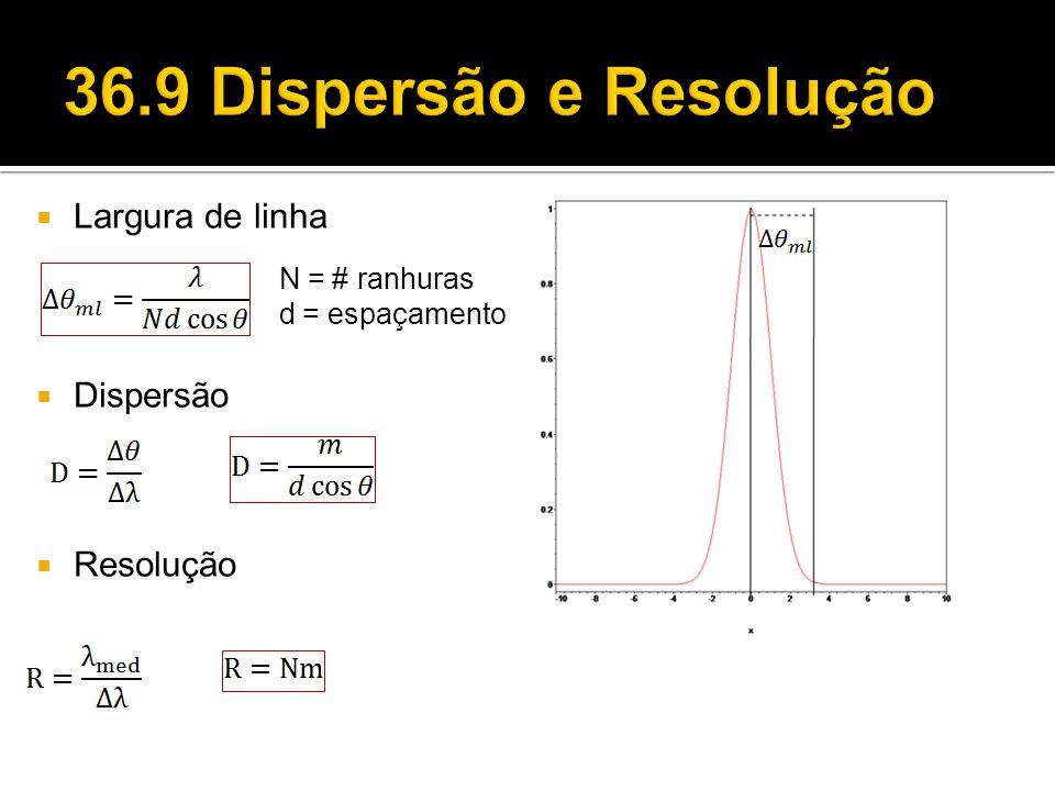 36.9 Dispersão e Resolução Largura de linha Dispersão Resolução