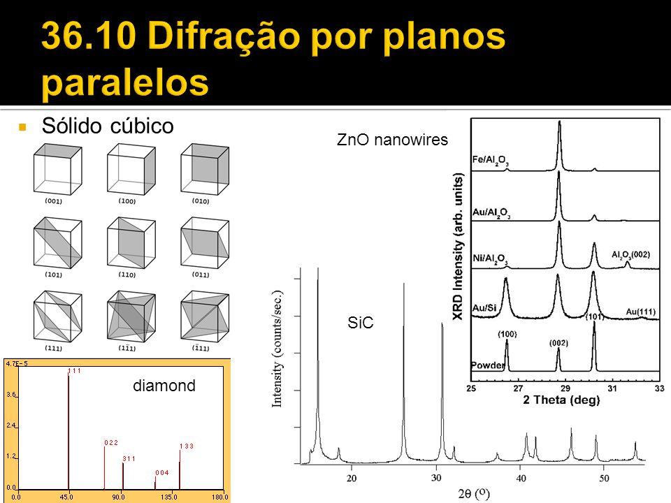 36.10 Difração por planos paralelos