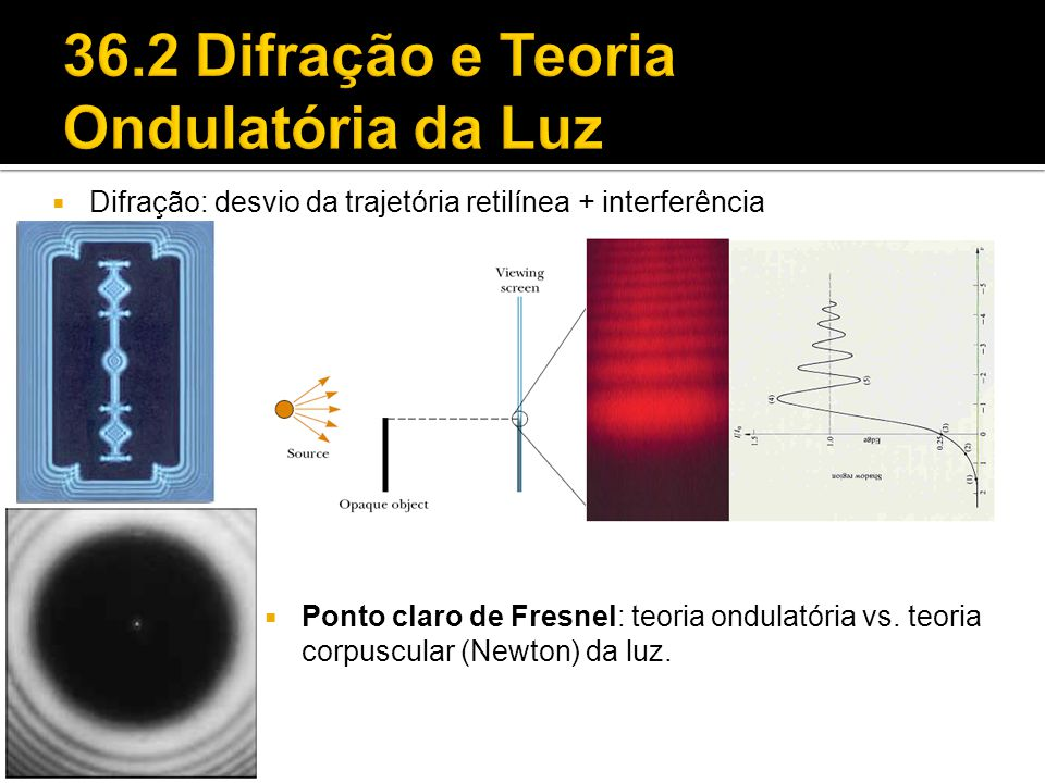 36.2 Difração e Teoria Ondulatória da Luz