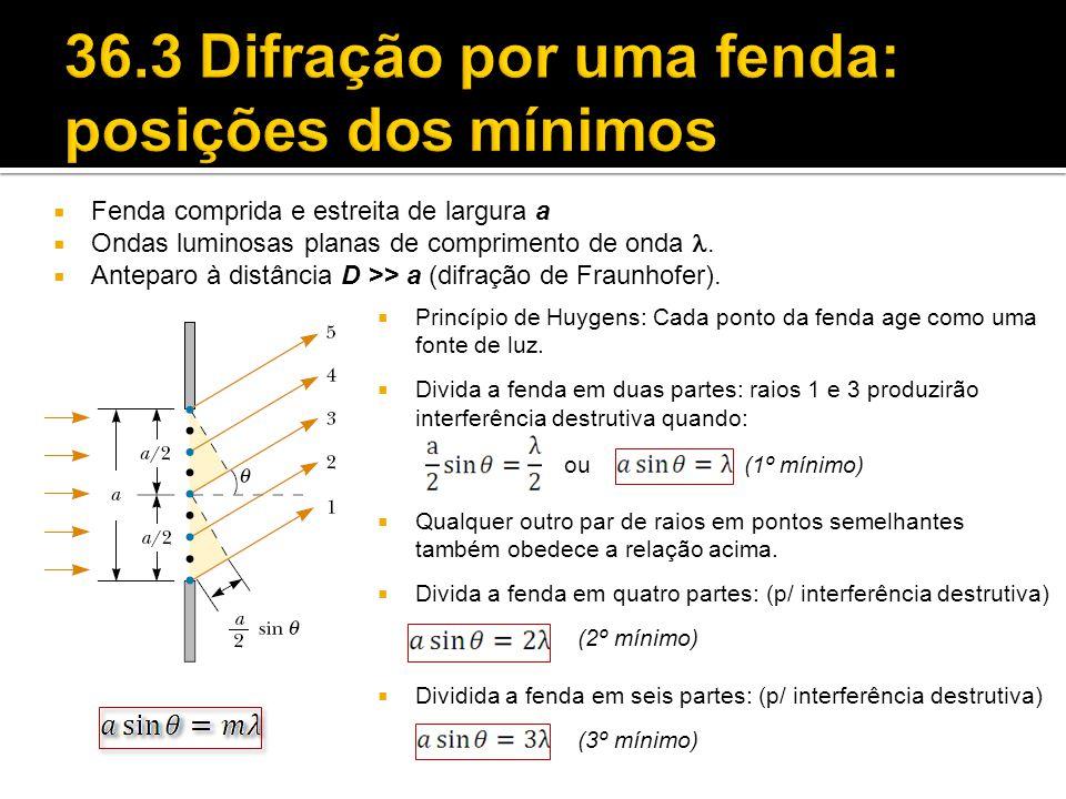 36.3 Difração por uma fenda: posições dos mínimos