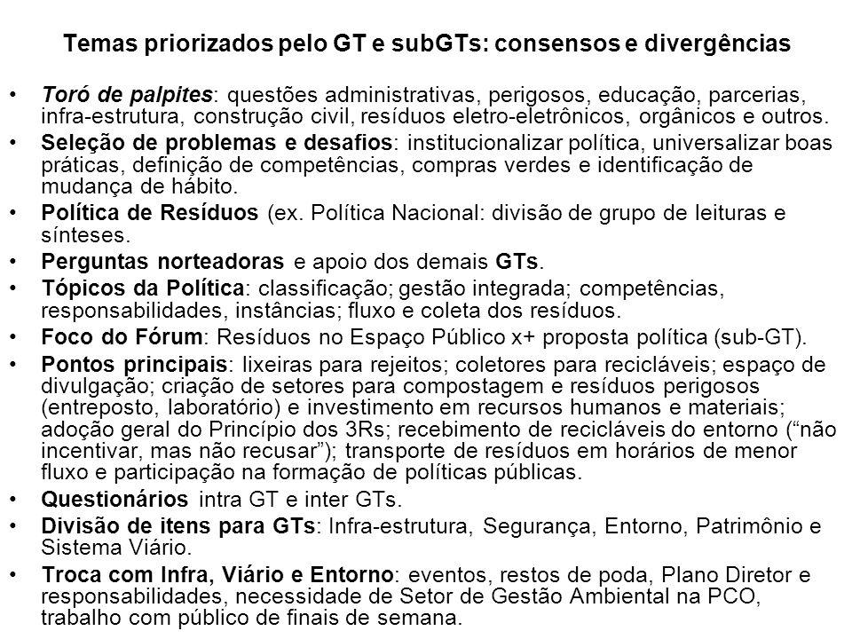 Temas priorizados pelo GT e subGTs: consensos e divergências