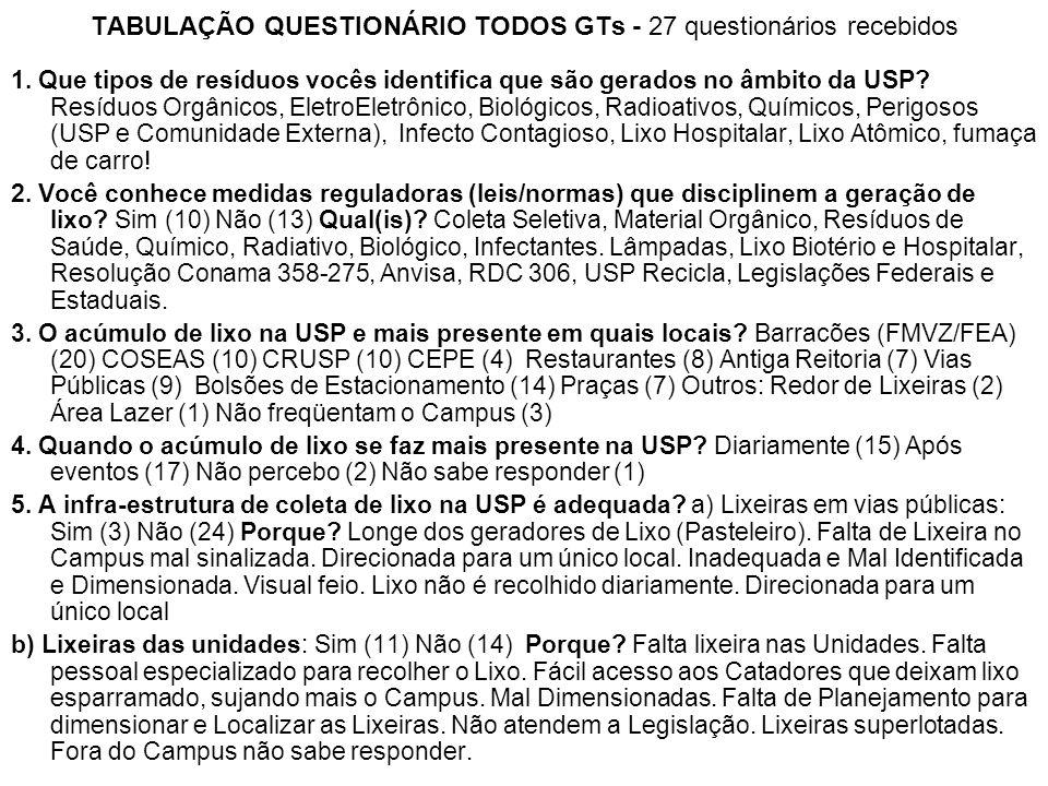 TABULAÇÃO QUESTIONÁRIO TODOS GTs - 27 questionários recebidos