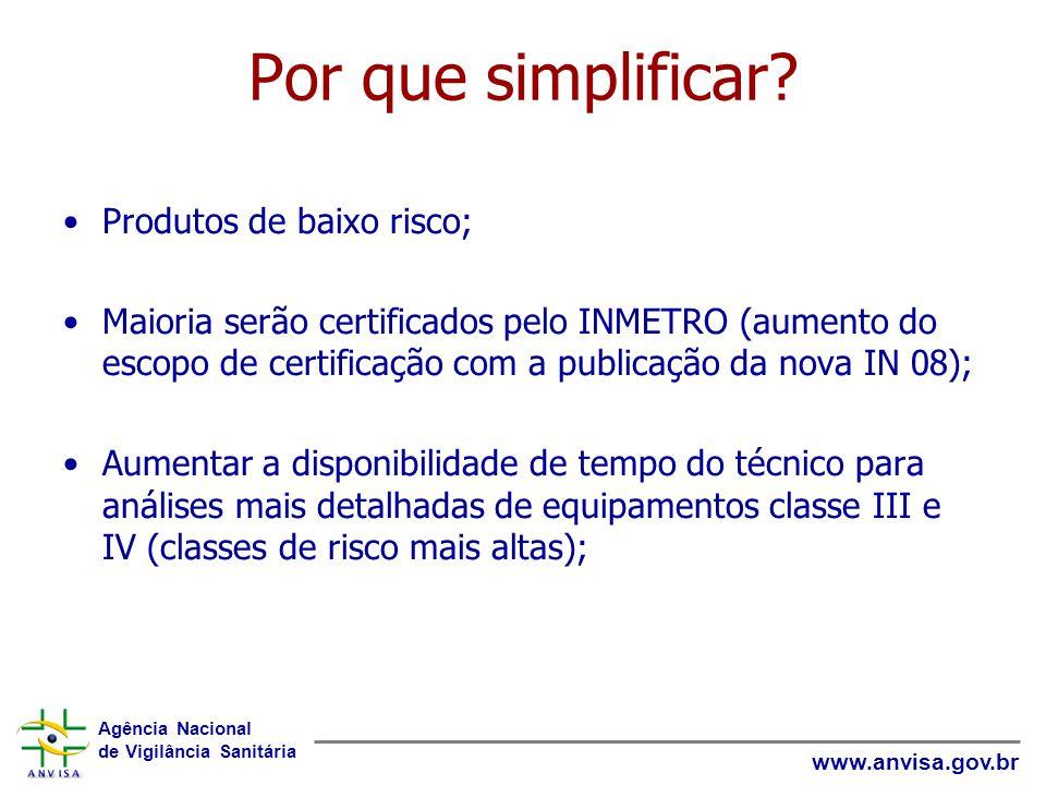 Por que simplificar Produtos de baixo risco;