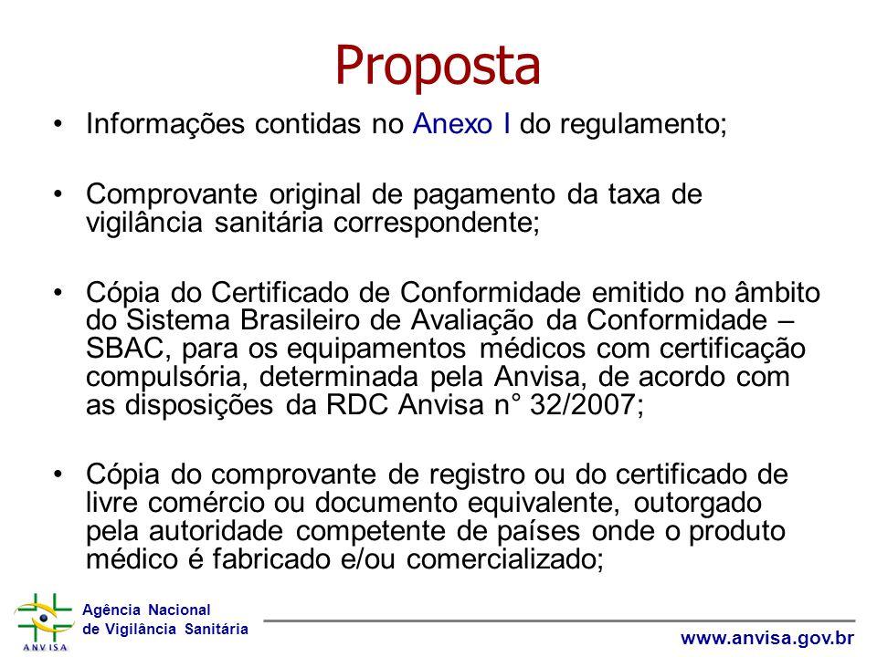 Proposta Informações contidas no Anexo I do regulamento;