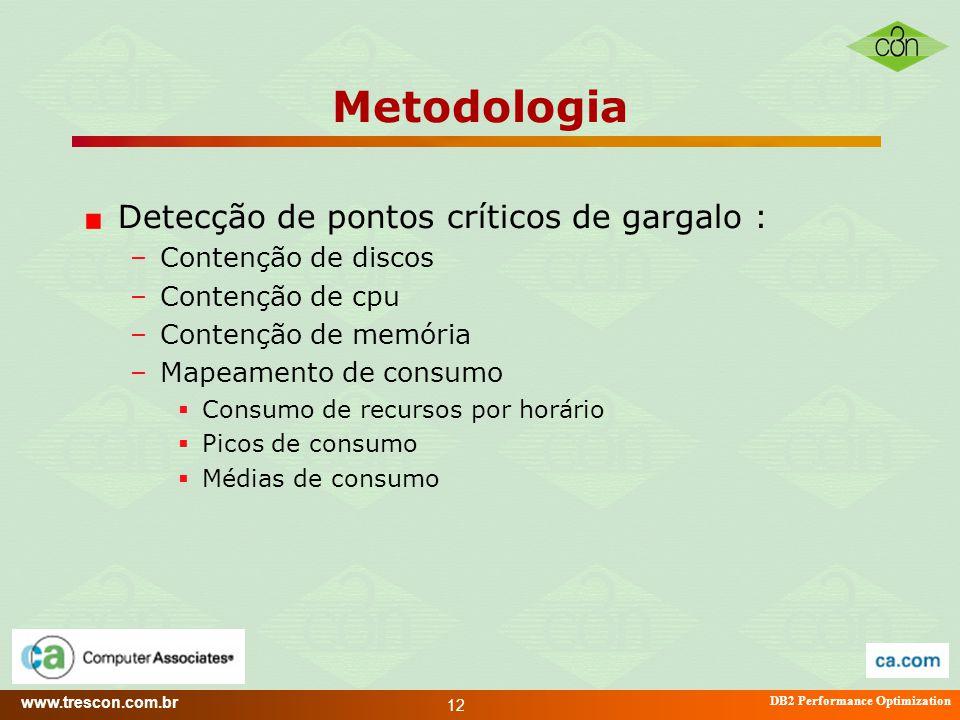 Metodologia Detecção de pontos críticos de gargalo :