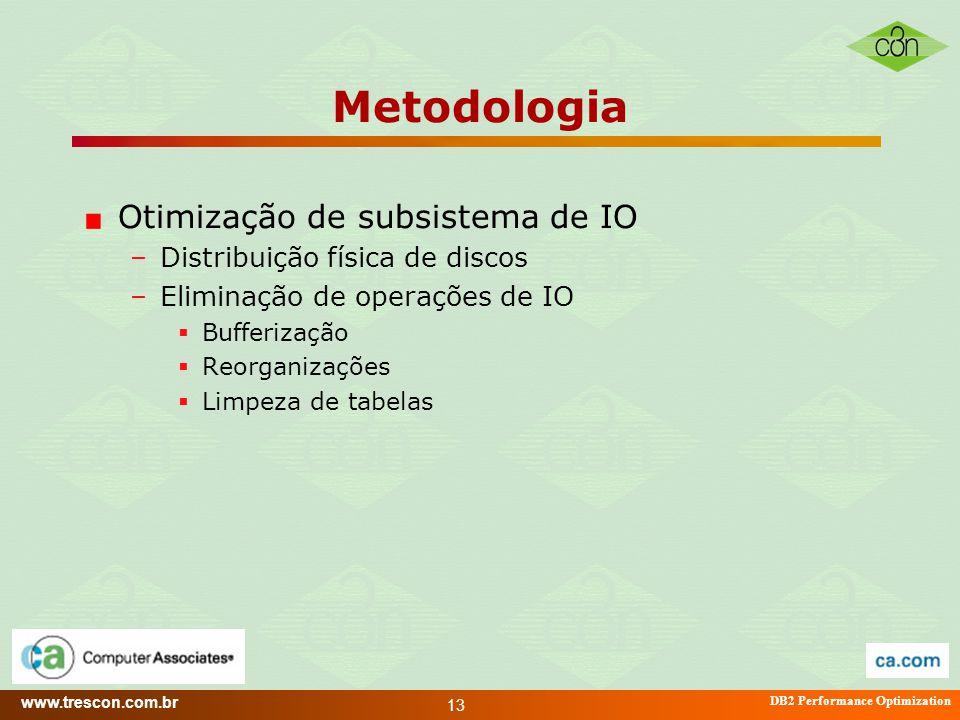 Metodologia Otimização de subsistema de IO