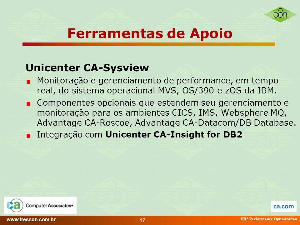 Ferramentas de Apoio Unicenter CA-Sysview