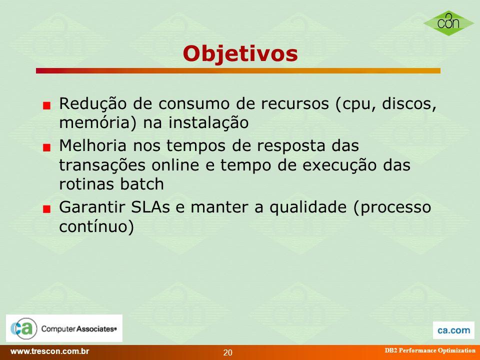 Objetivos Redução de consumo de recursos (cpu, discos, memória) na instalação.