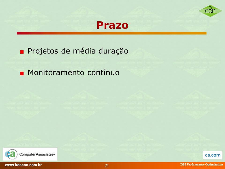 Prazo Projetos de média duração Monitoramento contínuo