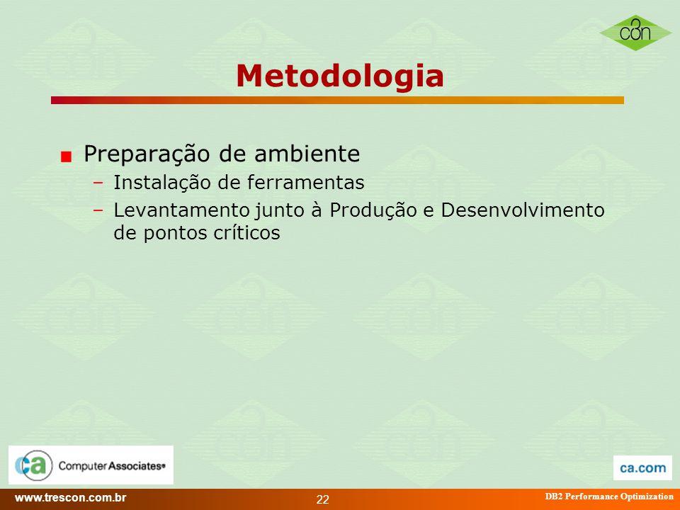 Metodologia Preparação de ambiente Instalação de ferramentas