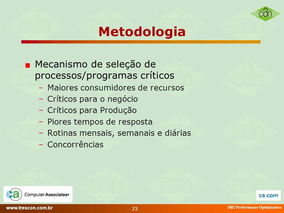 Metodologia Mecanismo de seleção de processos/programas críticos