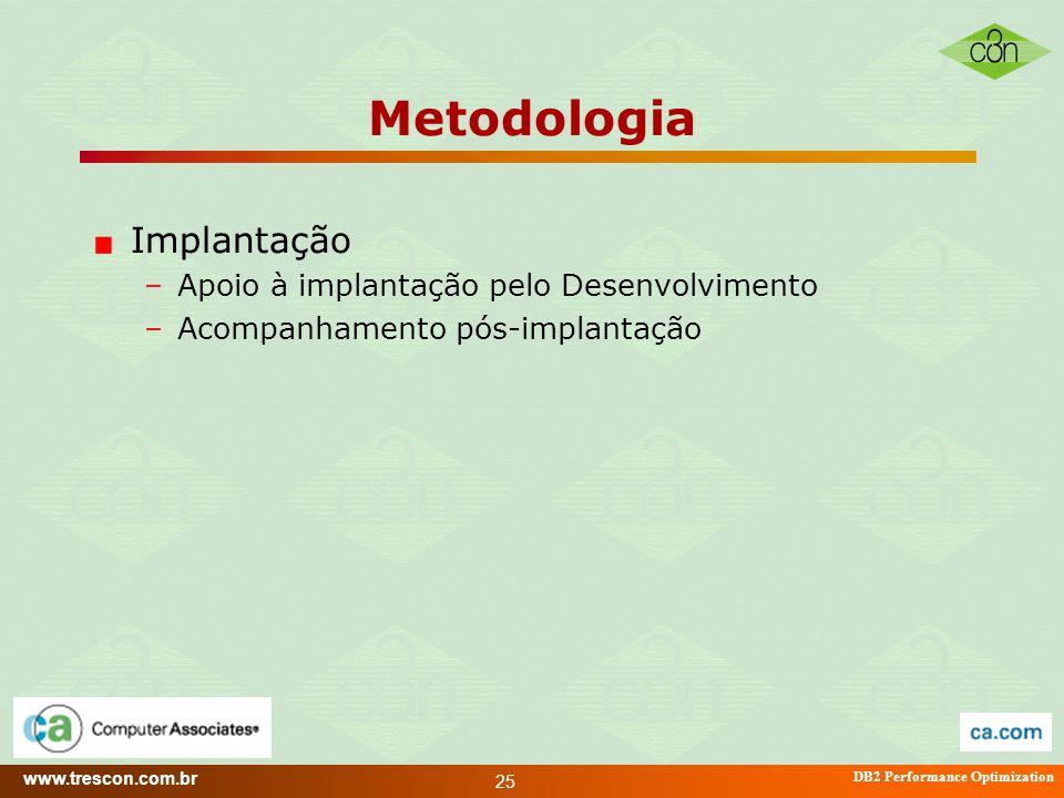 Metodologia Implantação Apoio à implantação pelo Desenvolvimento