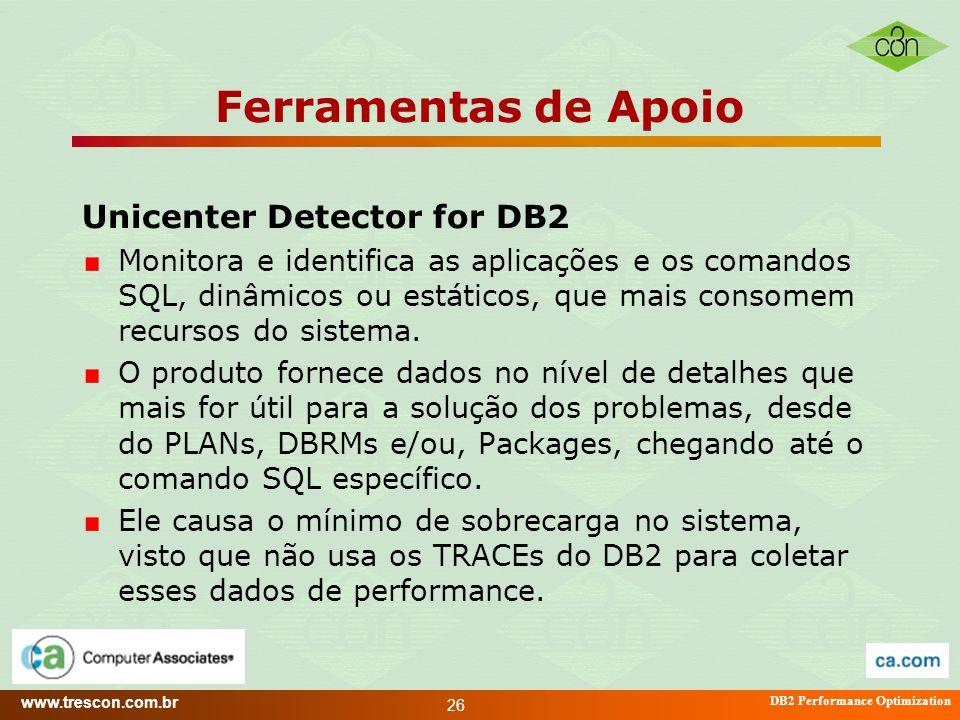 Ferramentas de Apoio Unicenter Detector for DB2