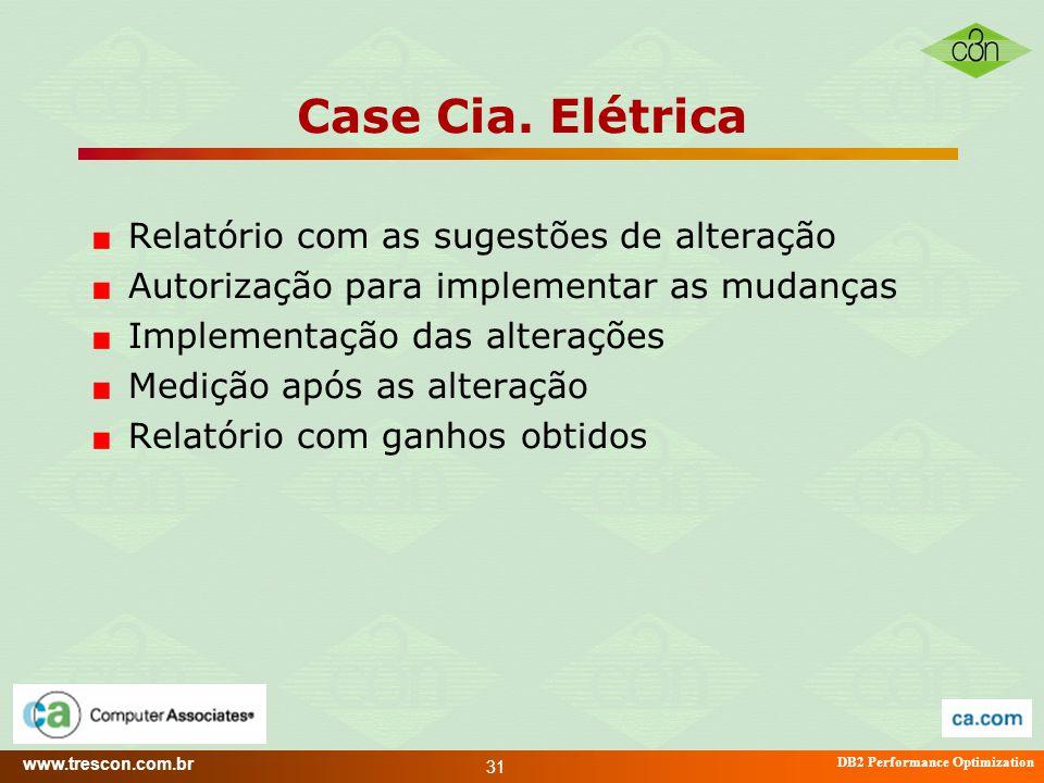 Case Cia. Elétrica Relatório com as sugestões de alteração