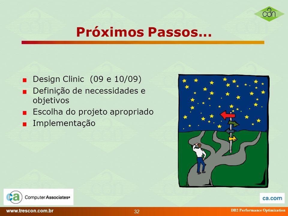 Próximos Passos... Design Clinic (09 e 10/09)