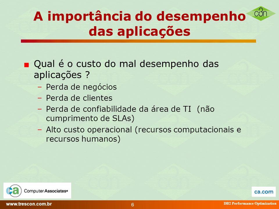 A importância do desempenho das aplicações