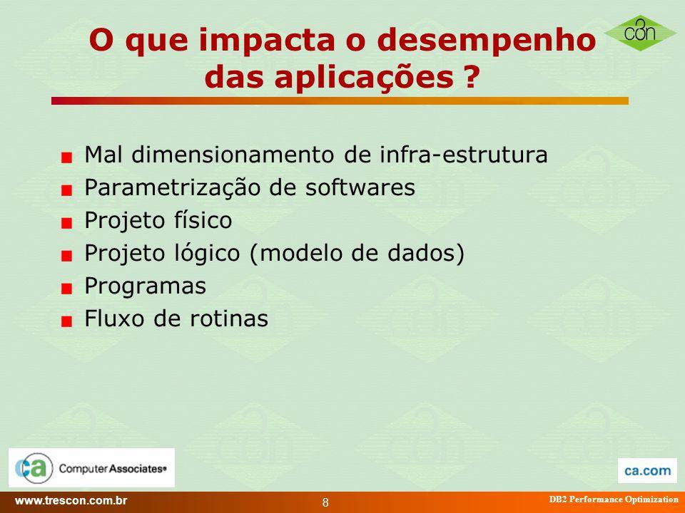 O que impacta o desempenho das aplicações