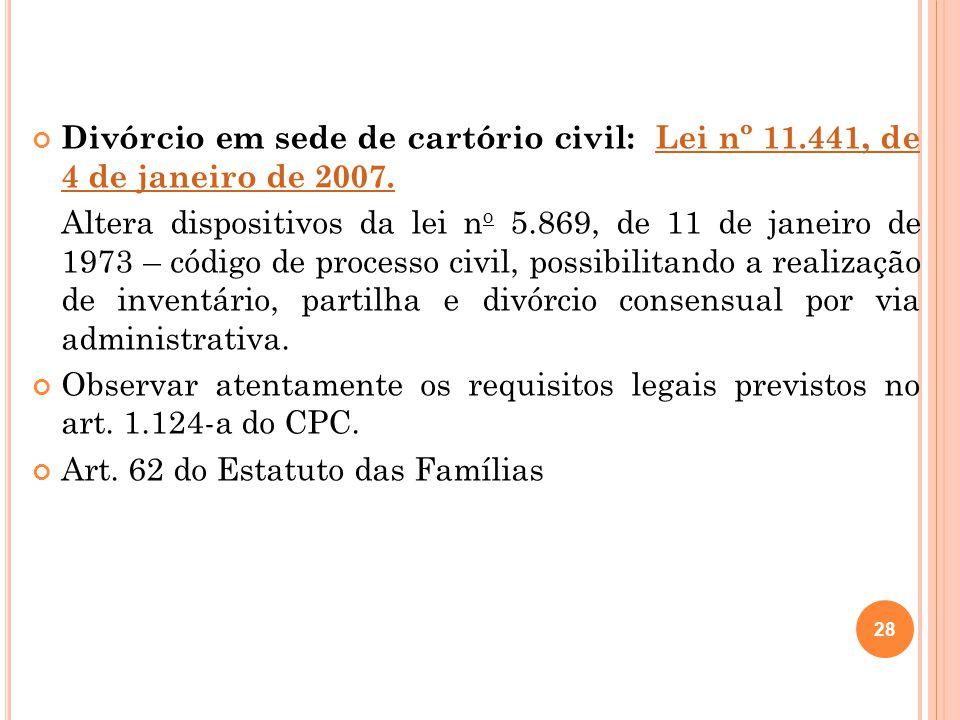 Divórcio em sede de cartório civil: Lei nº 11