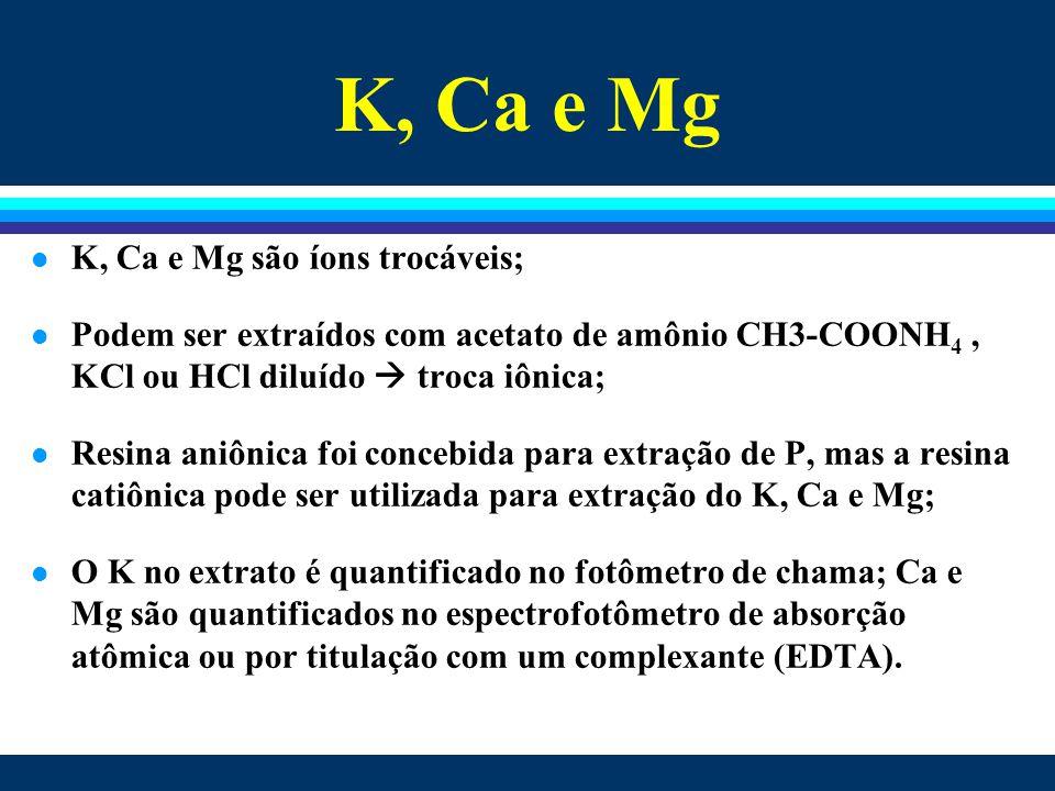 K, Ca e Mg K, Ca e Mg são íons trocáveis;