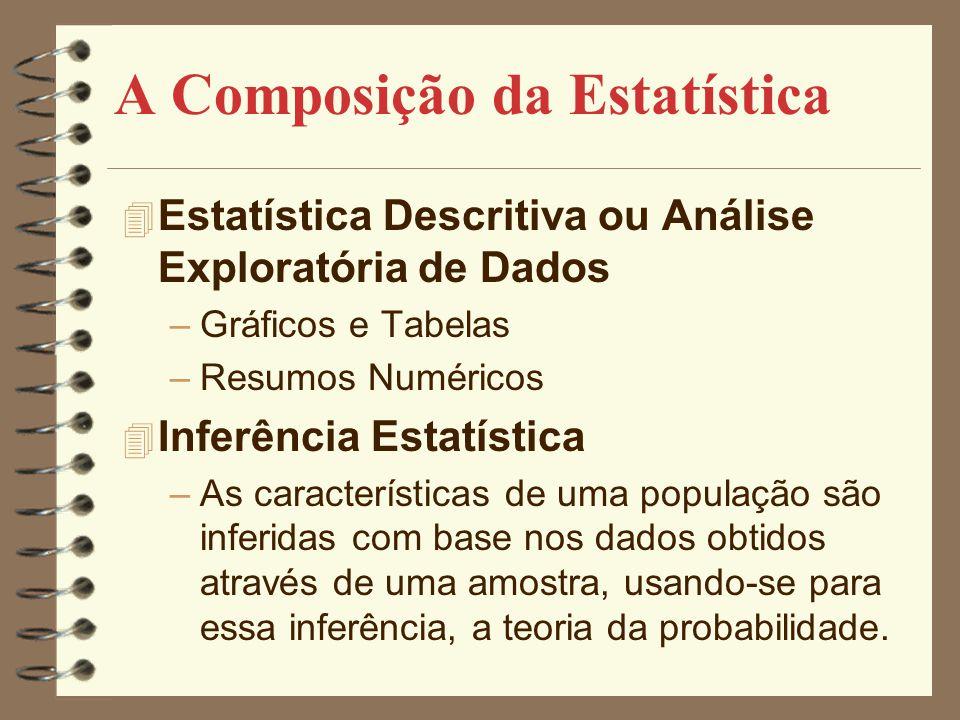 A Composição da Estatística