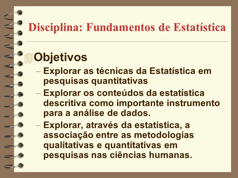 Disciplina: Fundamentos de Estatística
