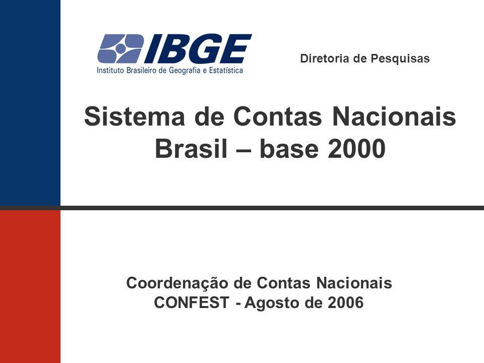 Sistema de Contas Nacionais Brasil – base 2000
