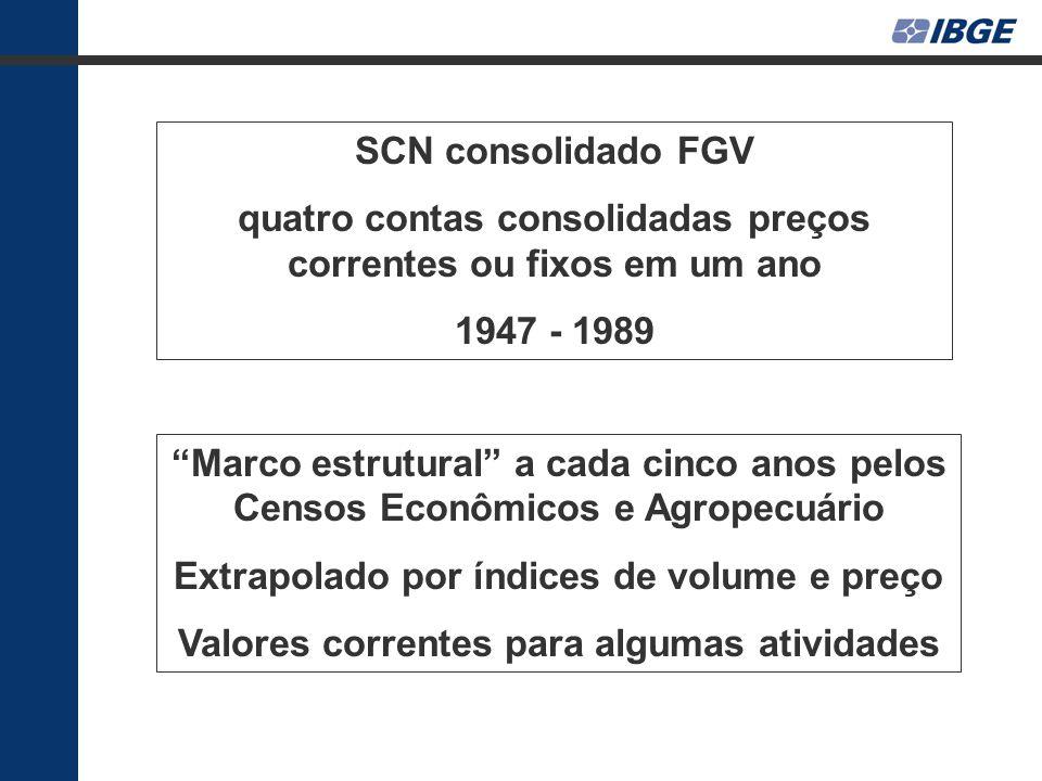 quatro contas consolidadas preços correntes ou fixos em um ano