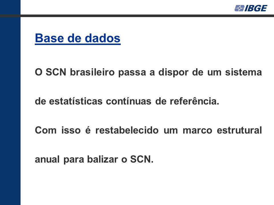 Base de dados O SCN brasileiro passa a dispor de um sistema de estatísticas contínuas de referência.